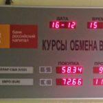 Туристическая отрасль России в 2015 году. Что дальше?