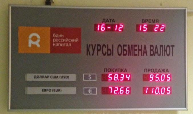 курс валют 2014