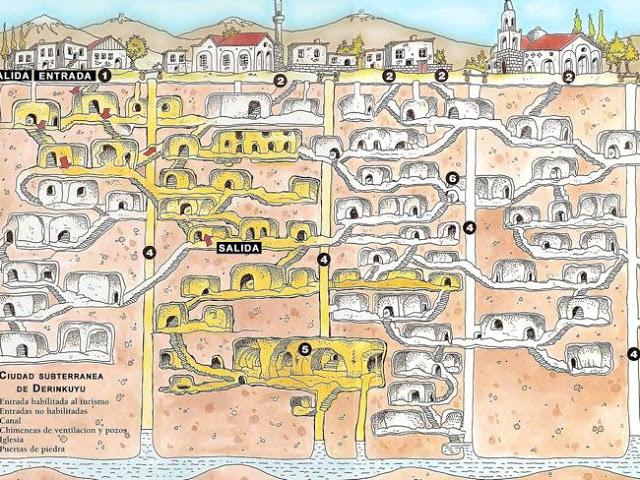 План города на срезе