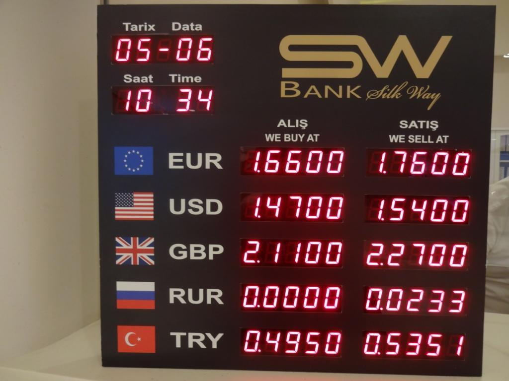 выгодный обмен валюты баку